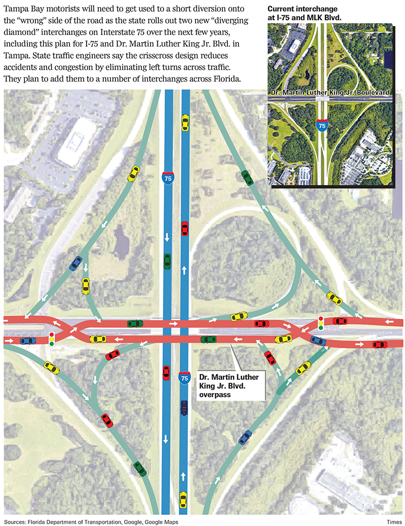 I 75 Traffic Map.Florida Has A Gem Of An Idea To Move Traffic On And Off I 75 It S