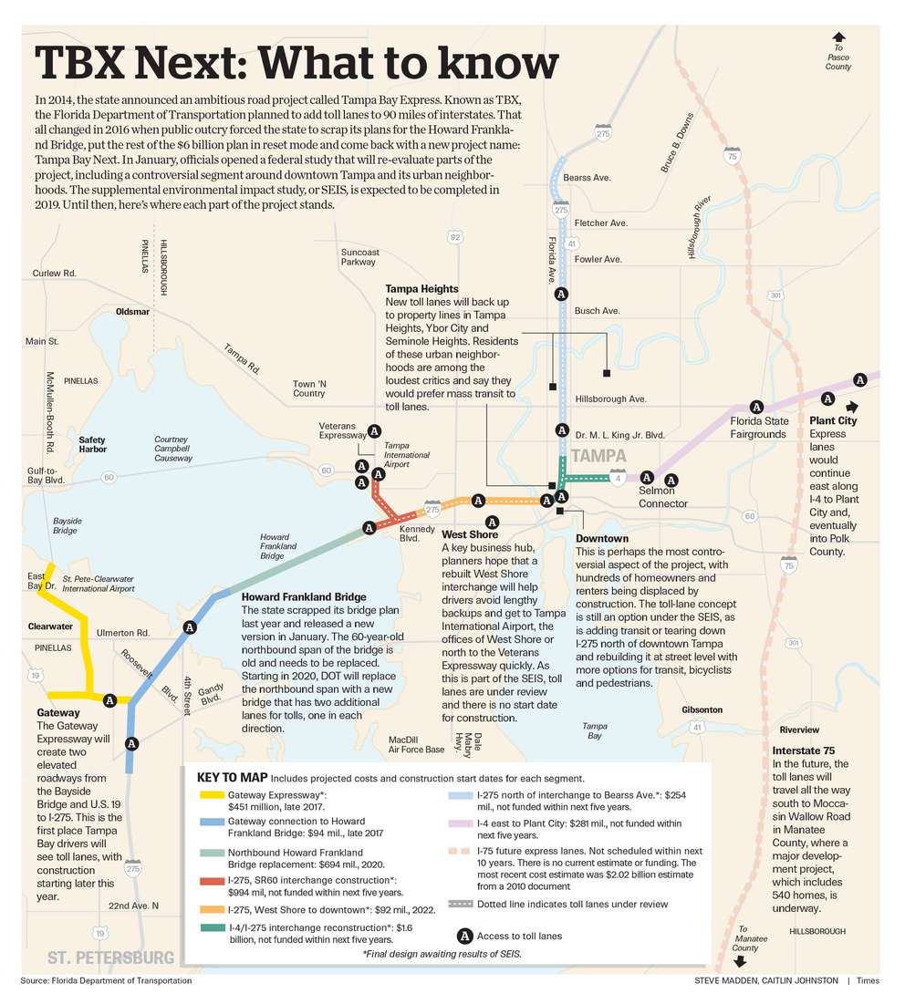 Tampa Bay Next is the state's revised plan for the region after it scrapped Tampa Bay Express earlier this year. The plan is made up of multiple projects, almost all of which include express toll lanes.