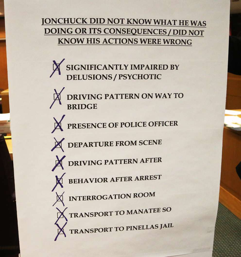 A checklist shown to jurors by the defense in the John Jonchuck murder trial Wednesday. SCOTT KEELER | Times