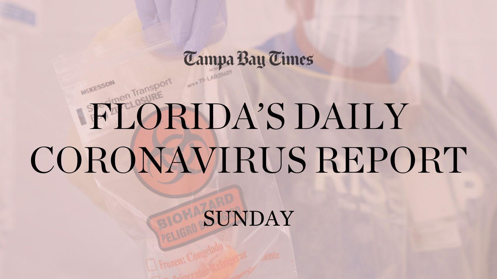 Florida Adds 6 820 Coronavirus Cases Sunday 22 Deaths
